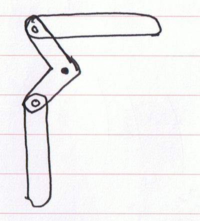 Lever linkages