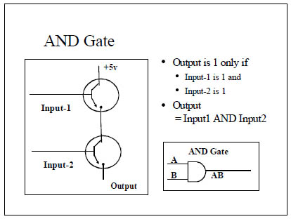 how to build logic gates with transistors